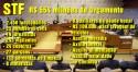 Jornalista acaba com o STF: o orçamento gigante, o número de funcionários e outros absurdos (veja o vídeo)