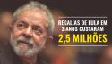 Benefícios de Lula custaram R$ 2,5 milhões aos pagadores de impostos em 3 anos
