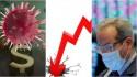 Entre inúmeros estudos científicos só uma coisa é certa: A crise econômica mundial será algo sem precedentes