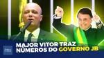 Enquanto governo Bolsonaro trabalha, oposição faz picuinhas, afirma Major Vitor Hugo (veja o vídeo)