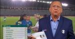 Tensão na Globo: Ao vivo, repórter perde a paciência, esbraveja e leva dura de Galvão Bueno (veja o vídeo)