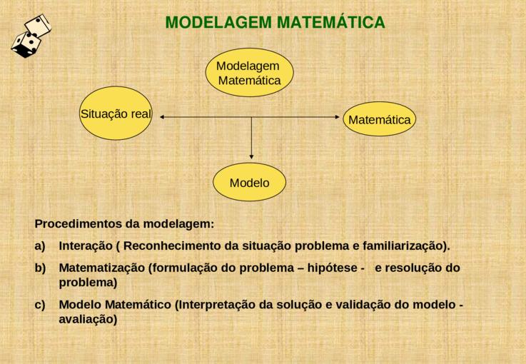 A Modelagem Matematica Como Metodologia De Ensino E Aprendizagem