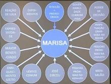 Culpabilização de Marisa é o ápice de machismo e misoginia de Lula (veja o vídeo)