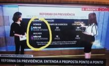 Globo News usa gráfico exibindo meninos de azul e meninas de rosa e revela a hipocrisia