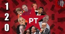 120 números e as respectivas fontes, que provam que o PT foi uma tragédia para o Brasil