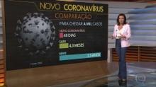Segunda-feira, um dia muito estranho no Brasil...