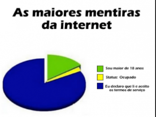 As Maiores Mentiras da Internet