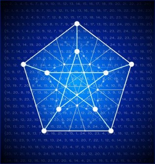 Como a Matemática está presente nos sites de buscas?