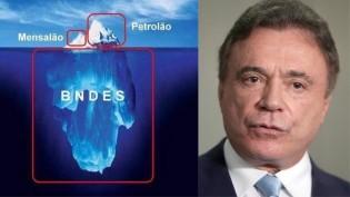 Álvaro Dias dá uma prévia do que será encontrado na caixa-preta do BNDES (Veja o Vídeo)