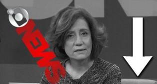 Queda mês a mês na audiência da Globo News impõe estado de pânico na emissora