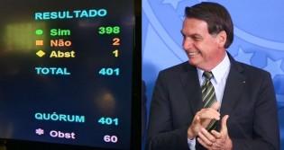 Vitória de Bolsonaro! Por 398 a 2 Congresso mantêm veto aos R$30 bilhões