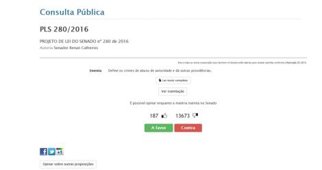 Lei de Renan para frear Lava Jato tem rejeição recorde em consulta do Senado. Vote Também!