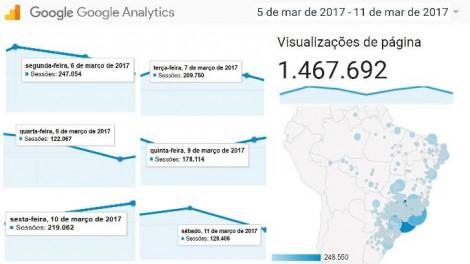 Jornal da Cidade Online firma-se como veículo de alcance nacional (veja os mapas de acesso e o vídeo)