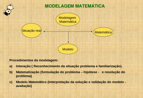 A Modelagem matemática como metodologia de ensino e aprendizagem