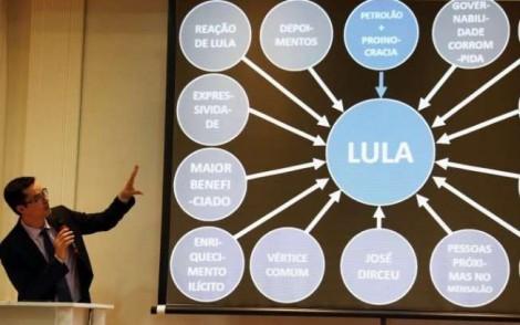 """O povo brasileiro apoia o combate ao crime: """"Deltan merece medalha, não advertência"""""""