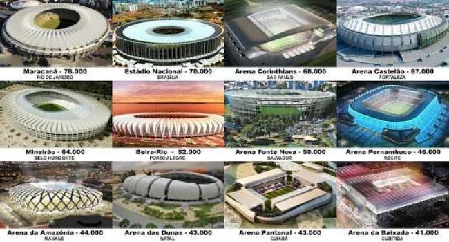 Estádios da Copa do Mundo