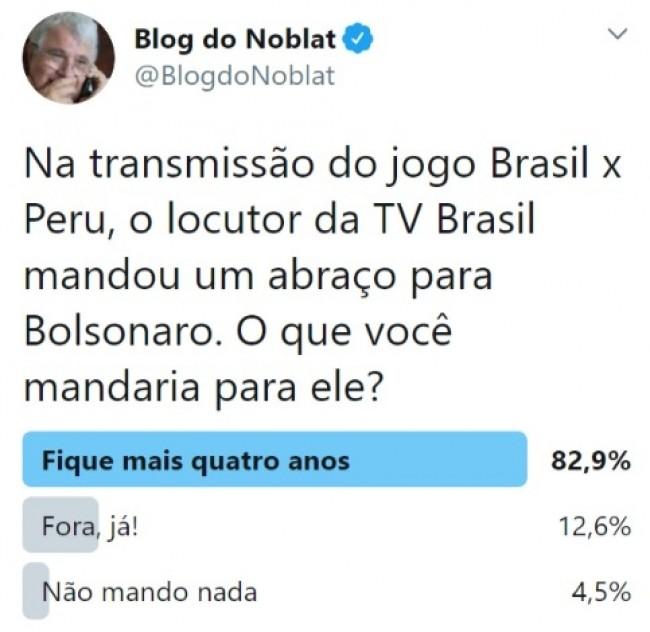 Publicação de Ricardo Noblat no Twitter